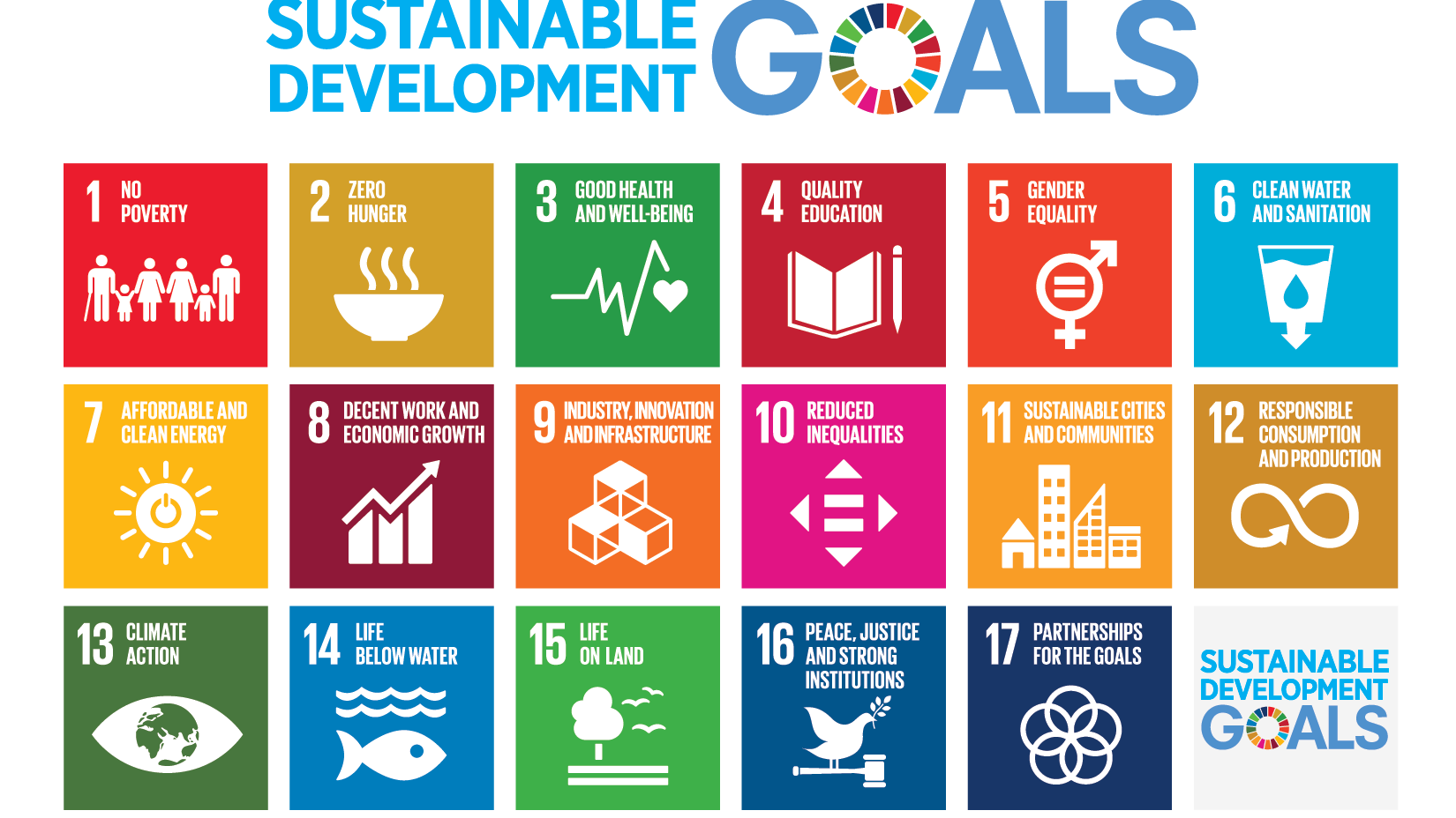 SDG resources - poster